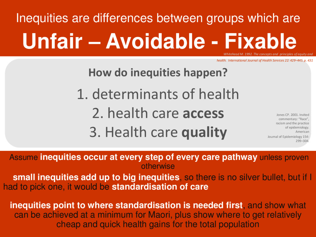 How do inequities happen? 1. determinants of he...