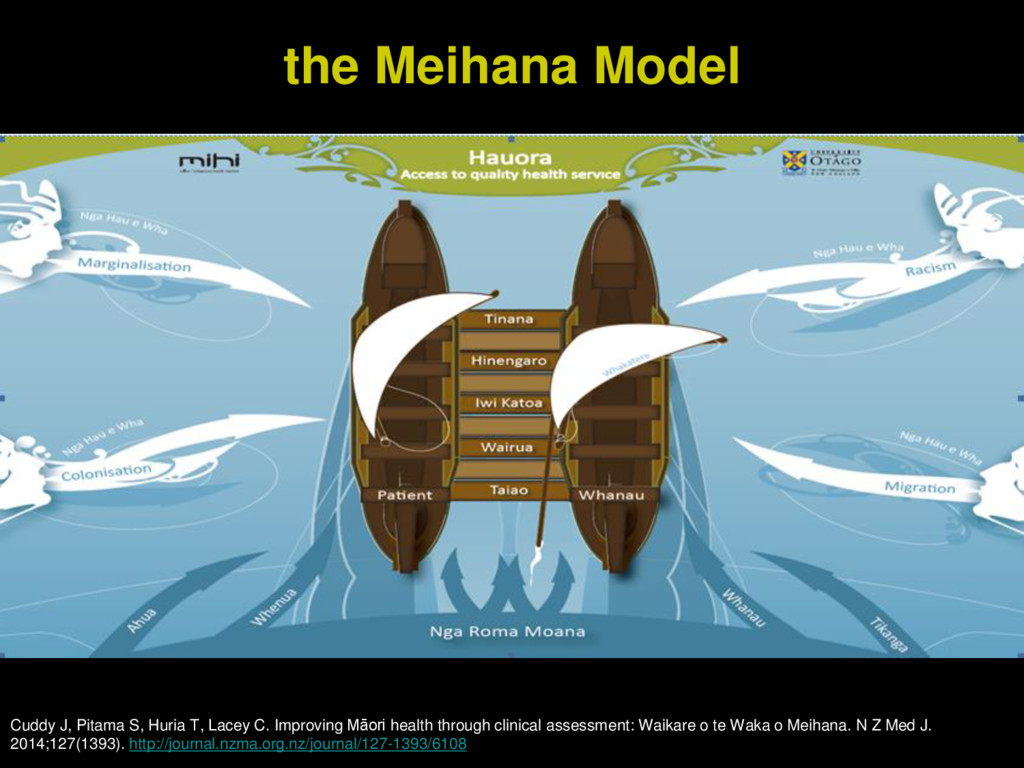 the Meihana Model Cuddy J, Pitama S, Huria T, L...