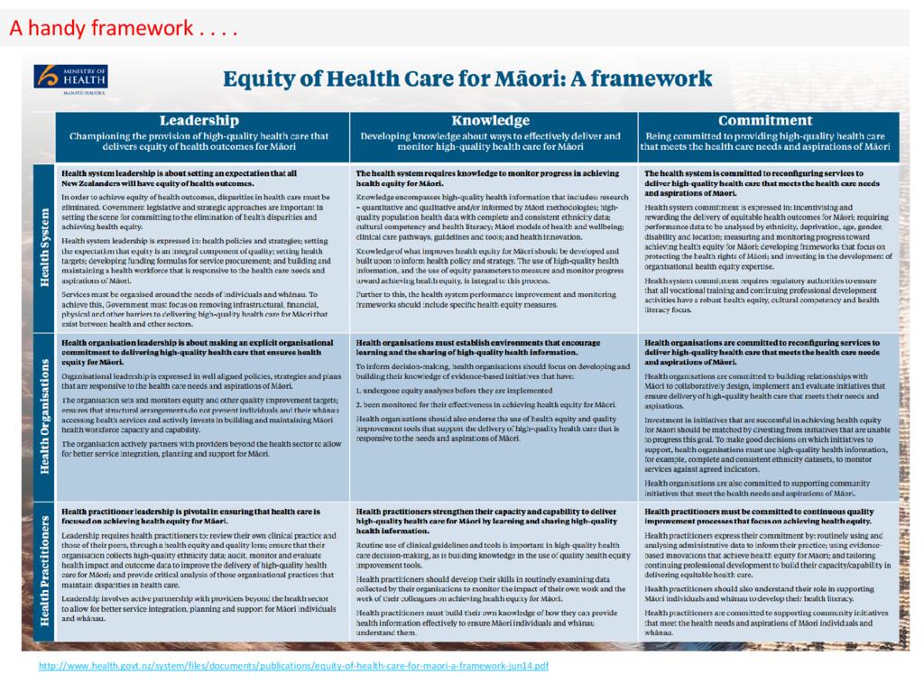 A Handy framework . . http://www.health.govt.nz...