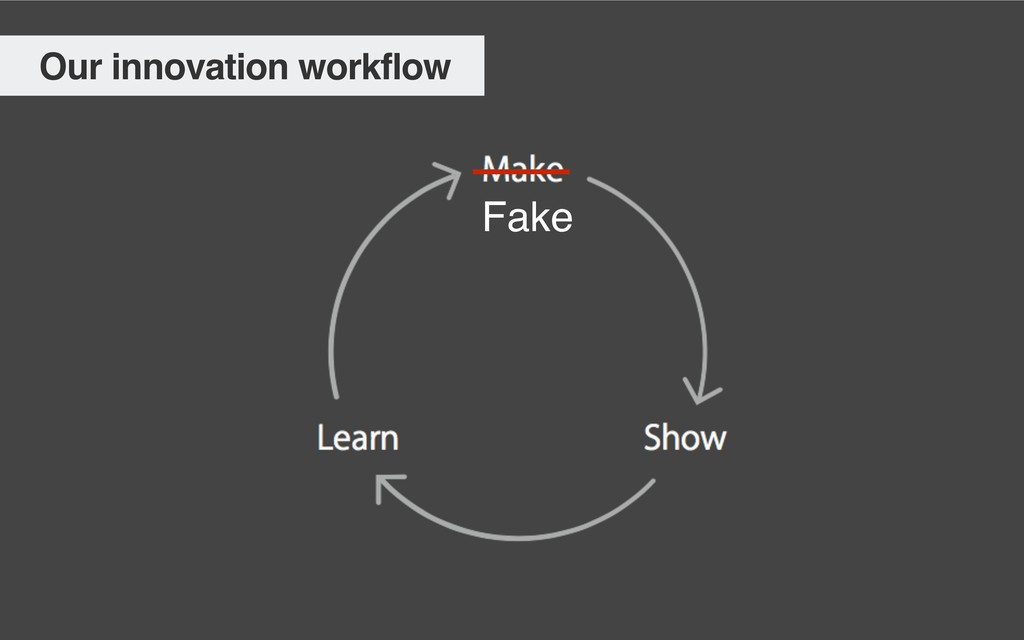 Our innovation workflow Fake