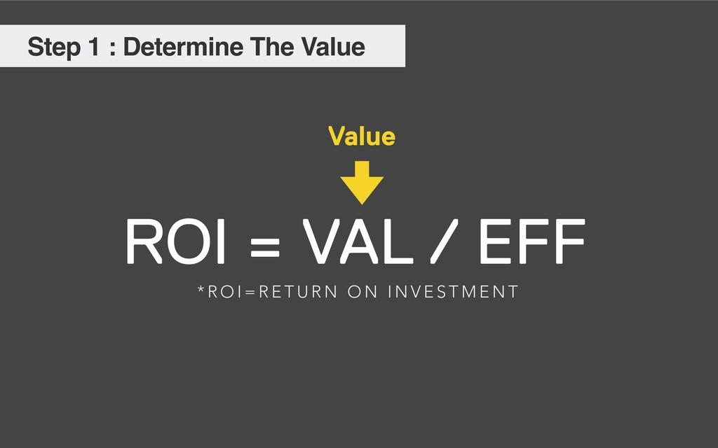 ROI = VAL / EFF Step 1 : Determine The Value * ...