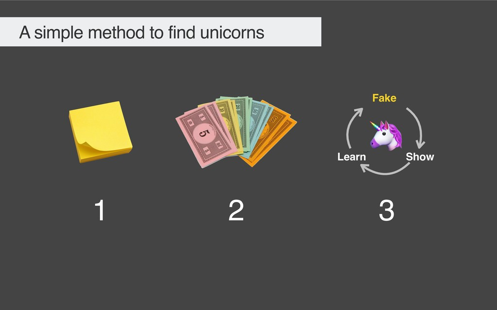 1 2 3 Fake Show Learn A simple method to find u...