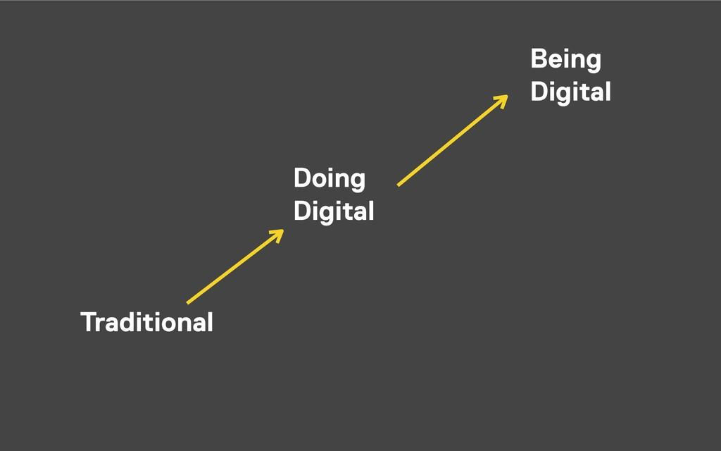Traditional Doing Digital Being Digital