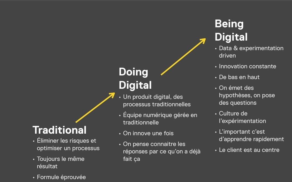 • Data & experimentation driven • Innovation co...