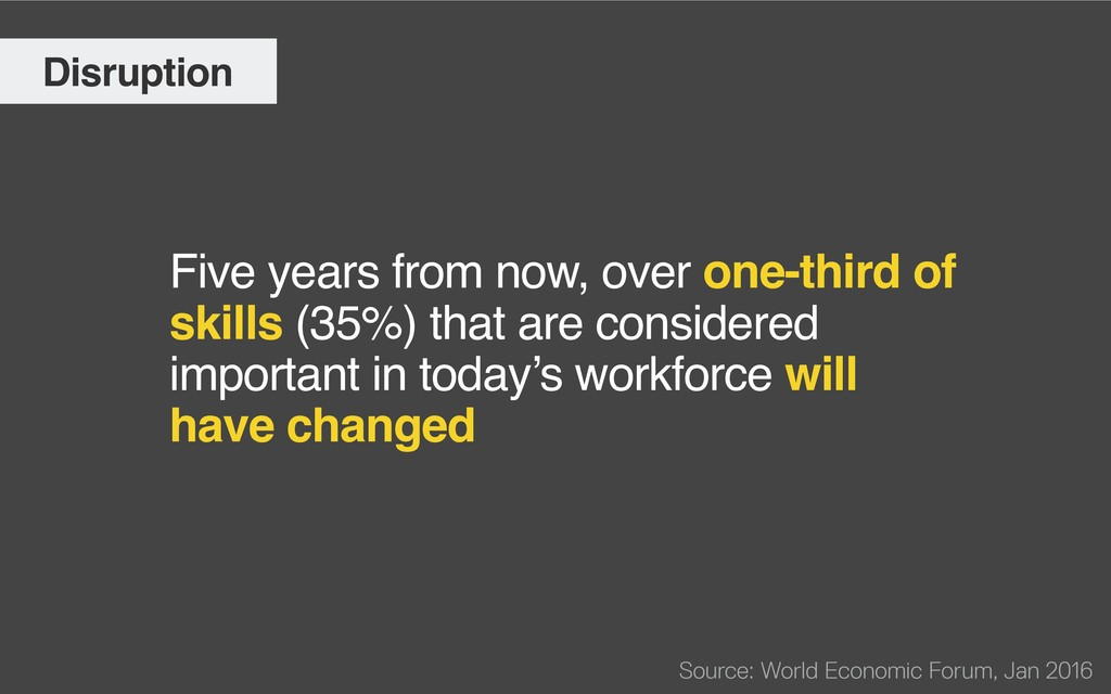 Five years from now, over one-third of skills (...