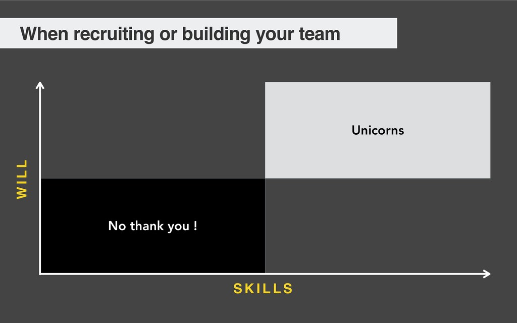 Unicorns No thank you ! When recruiting or buil...