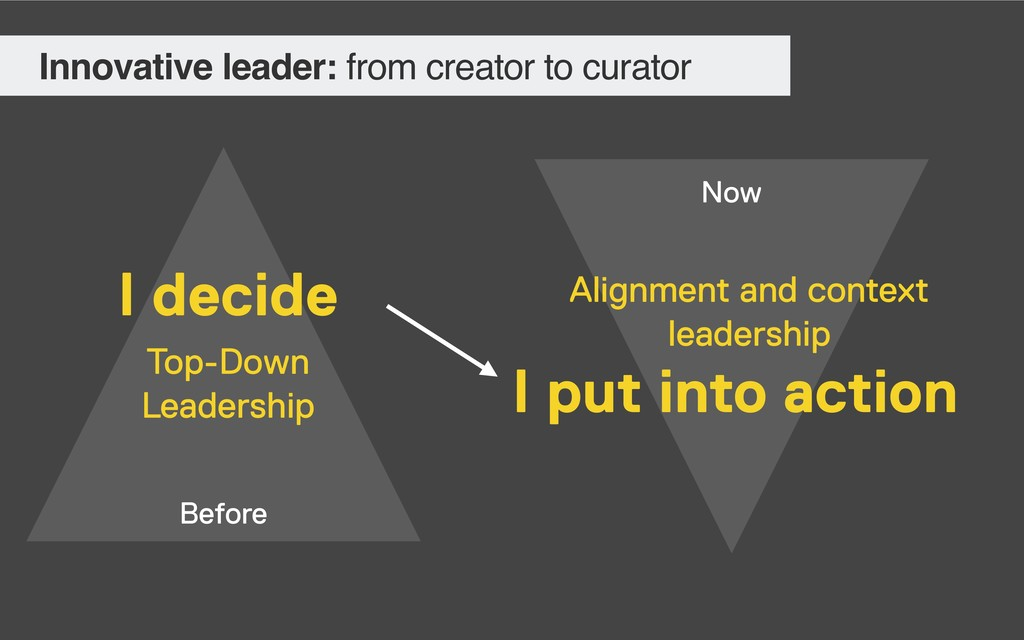 Innovative leader: from creator to curator Top-...