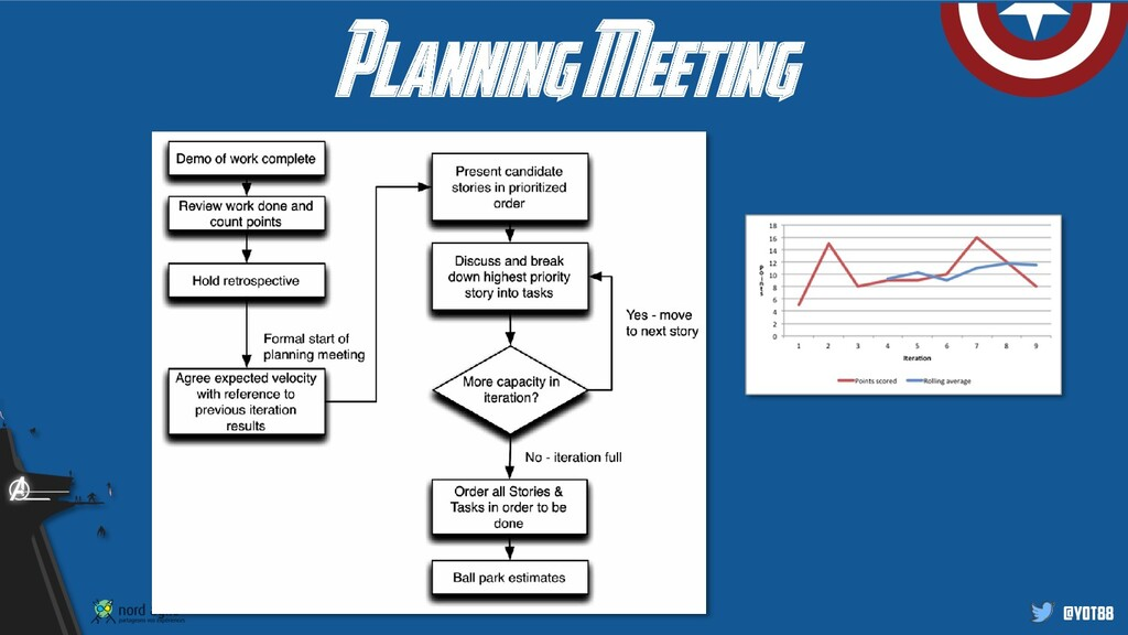 @yot88 Planning Meeting