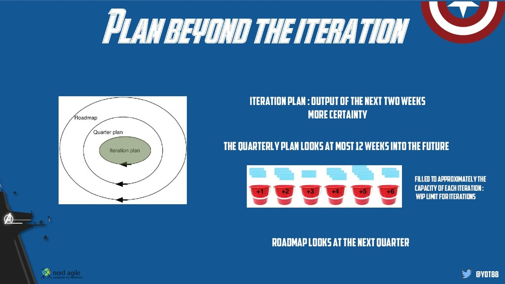 @yot88 Plan beyond the iteration The quarterly ...