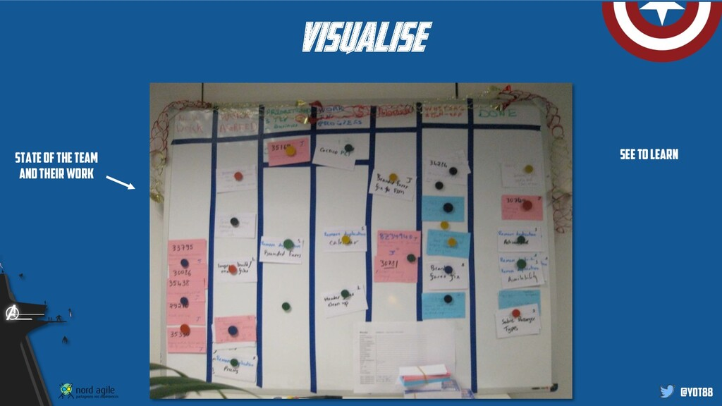 @yot88 visualise State of the team and their wo...