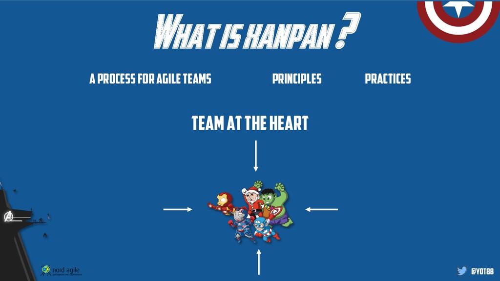 @yot88 What is xanpan? A process for agile team...