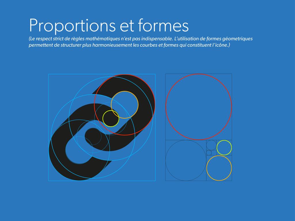 Proportions et formes (Le respect strict de règ...