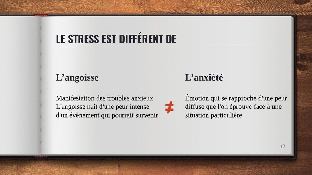 LE STRESS EST DIFFÉRENT DE L'angoisse Manifesta...