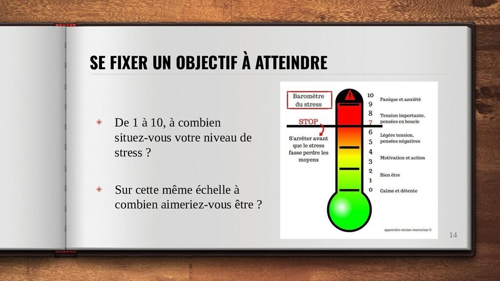 SE FIXER UN OBJECTIF À ATTEINDRE 14 ◈ De 1 à 10...