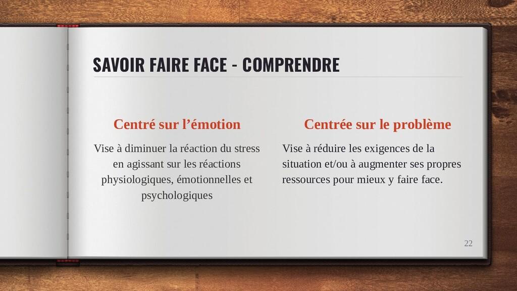 SAVOIR FAIRE FACE - COMPRENDRE 22 Centrée sur l...