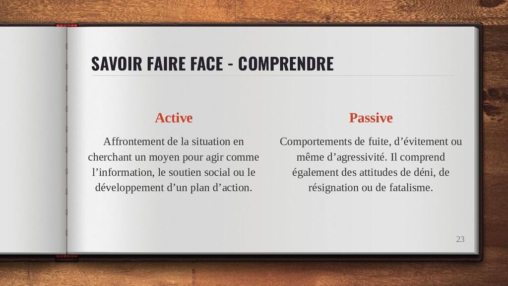 SAVOIR FAIRE FACE - COMPRENDRE 23 Passive Compo...