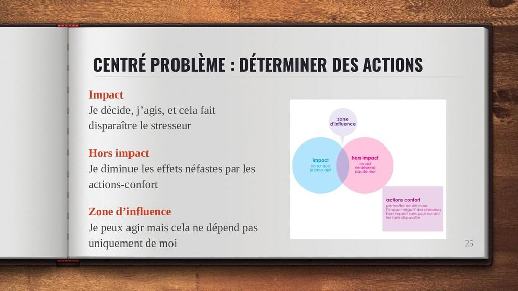 CENTRÉ PROBLÈME : DÉTERMINER DES ACTIONS 25 Imp...