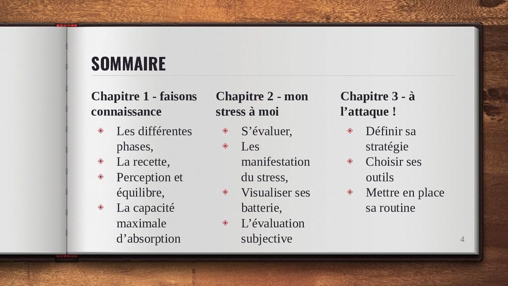 SOMMAIRE Chapitre 1 - faisons connaissance ◈ Le...