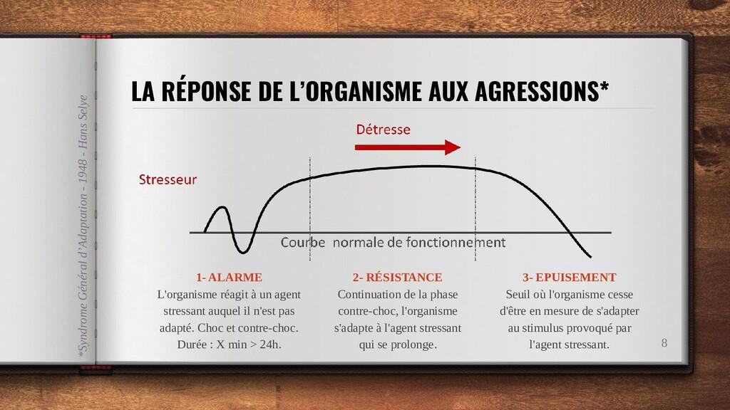 LA RÉPONSE DE L'ORGANISME AUX AGRESSIONS* 8 1- ...