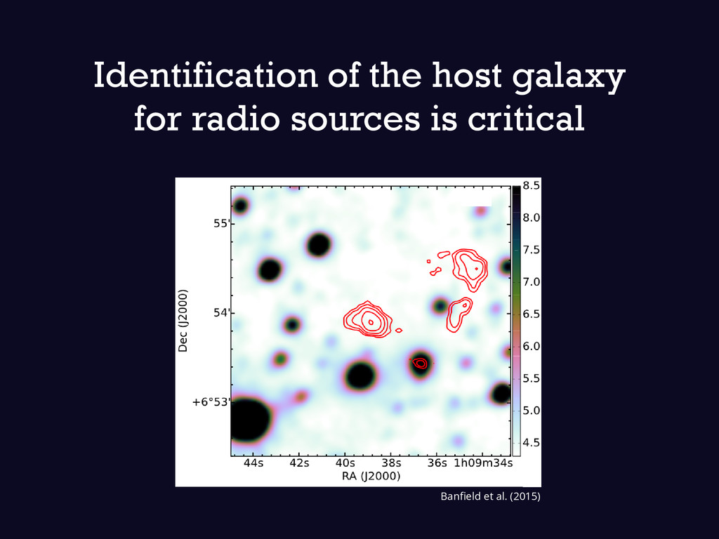 Identification of the host galaxy for radio sou...
