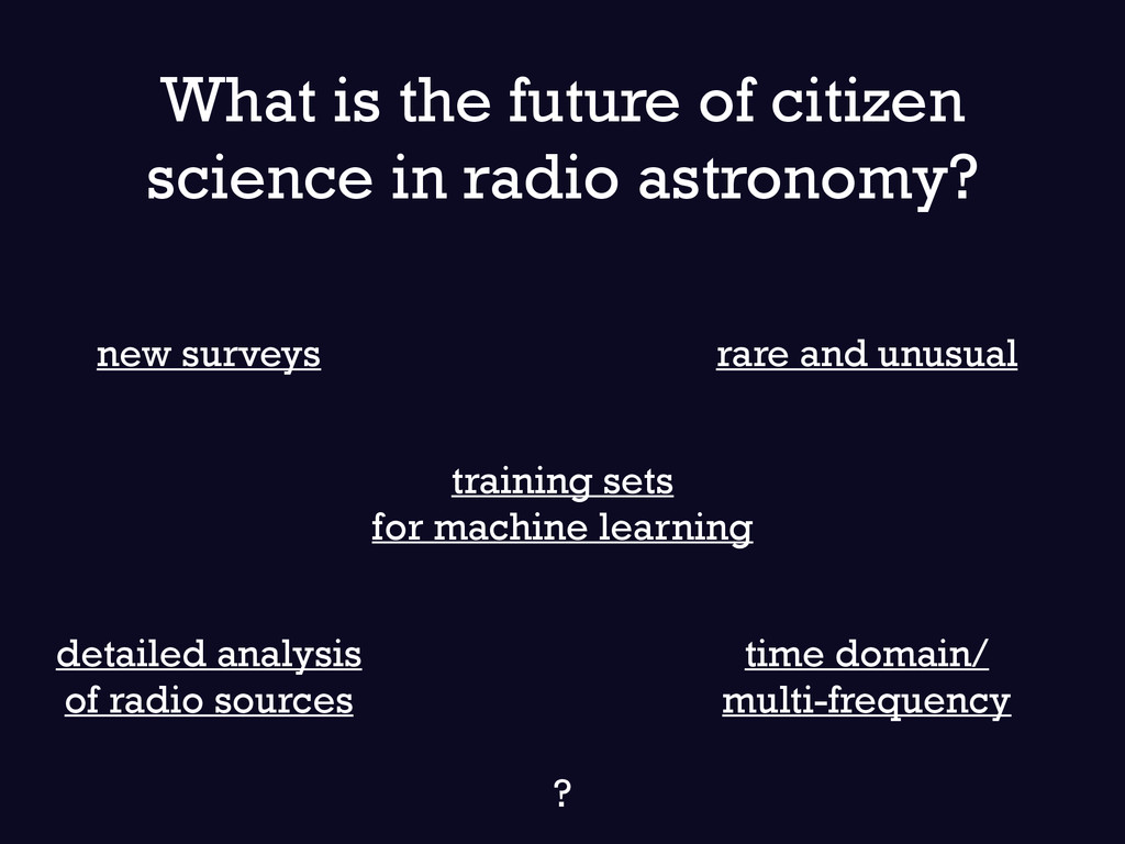 What is the future of citizen science in radio ...