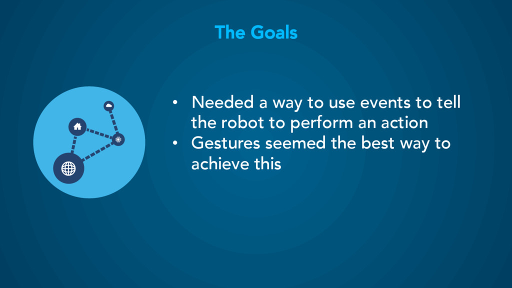 The Goals • Needed a way to use events to tell...