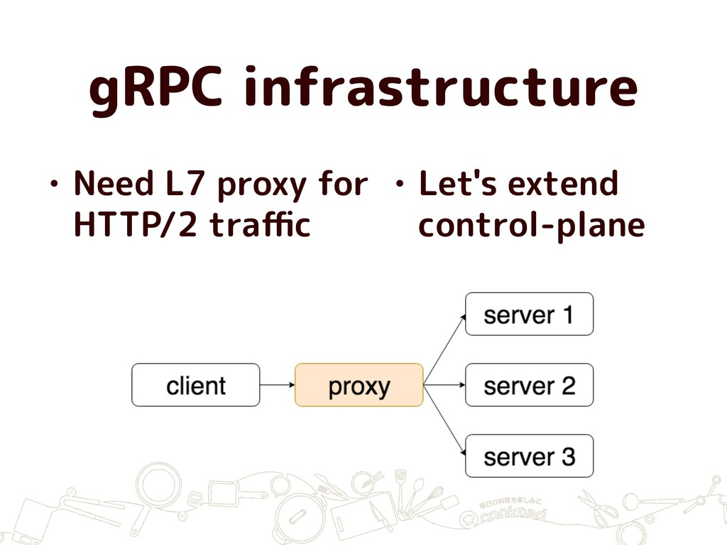gRPC infrastructure • Need L7 proxy for HTTP/2 ...