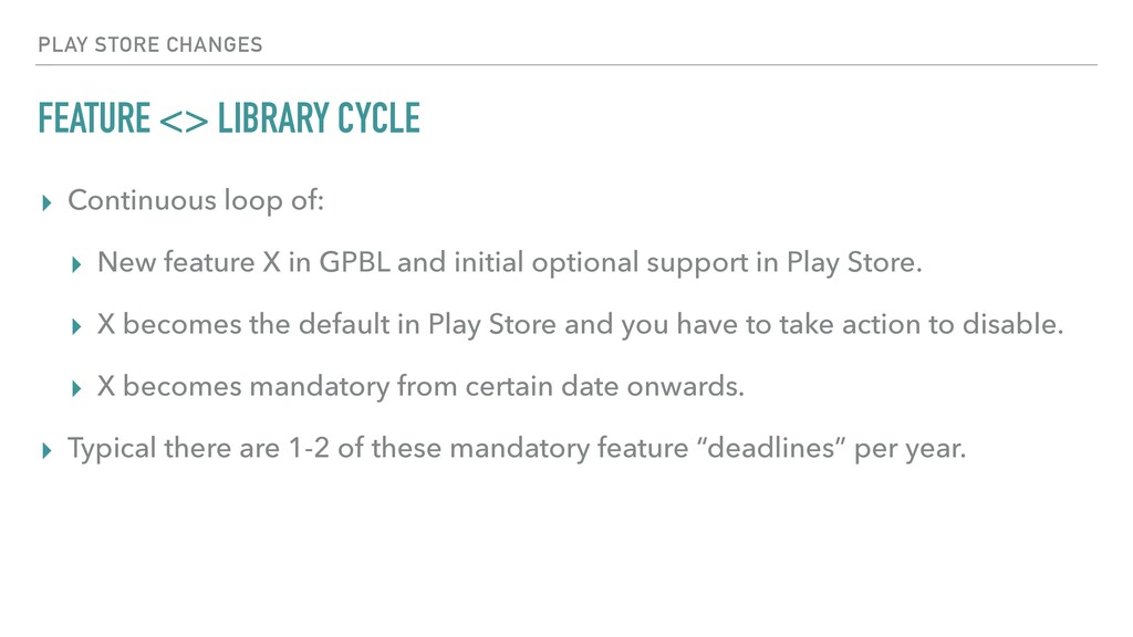 FEATURE <> LIBRARY CYCLE ▸ Continuous loop of: ...