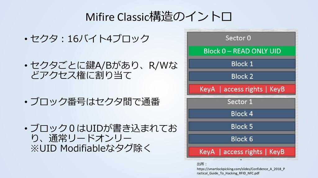 Mifire Classic構造のイントロ • セクタ:16バイト4ブロック • セクタごとに...