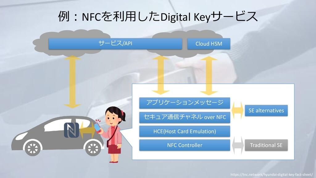 例:NFCを利用したDigital Keyサービス https://tnc.network/h...