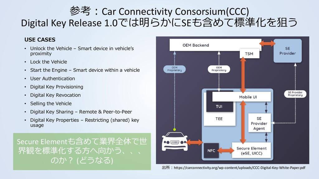 参考:Car Connectivity Consorsium(CCC) Digital Key...