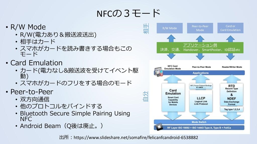 NFCの3モード • R/W Mode • R/W(電力あり&搬送波送出) • 相手はカード ...