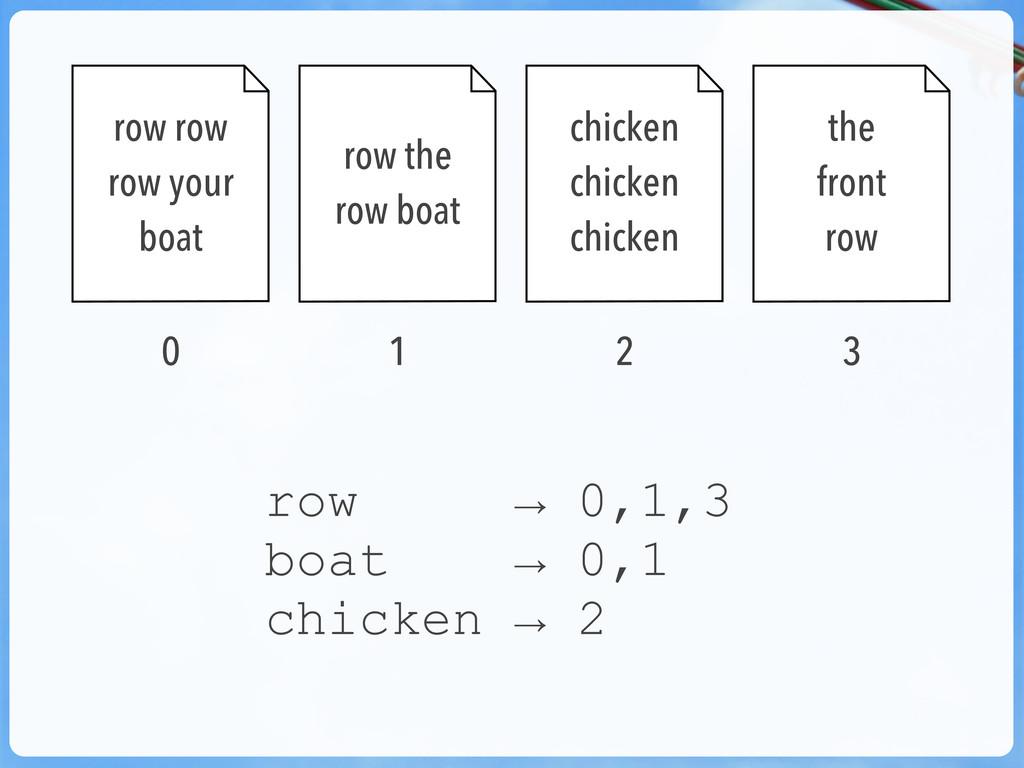 row → 0,1,3 boat → 0,1 chicken → 2 row row row ...