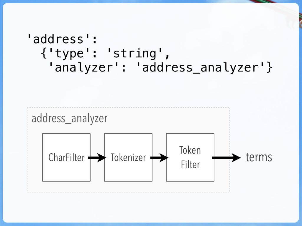 'address': {'type': 'string', 'analyzer': 'addr...