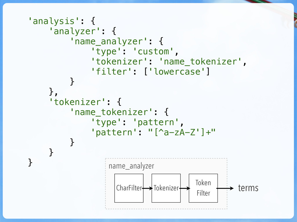 'analysis': { 'analyzer': { 'name_analyzer': { ...