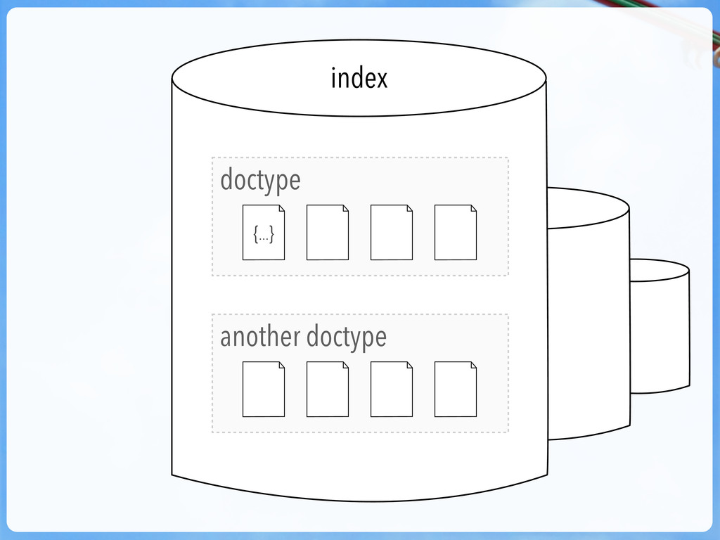 index doctype another doctype {…}