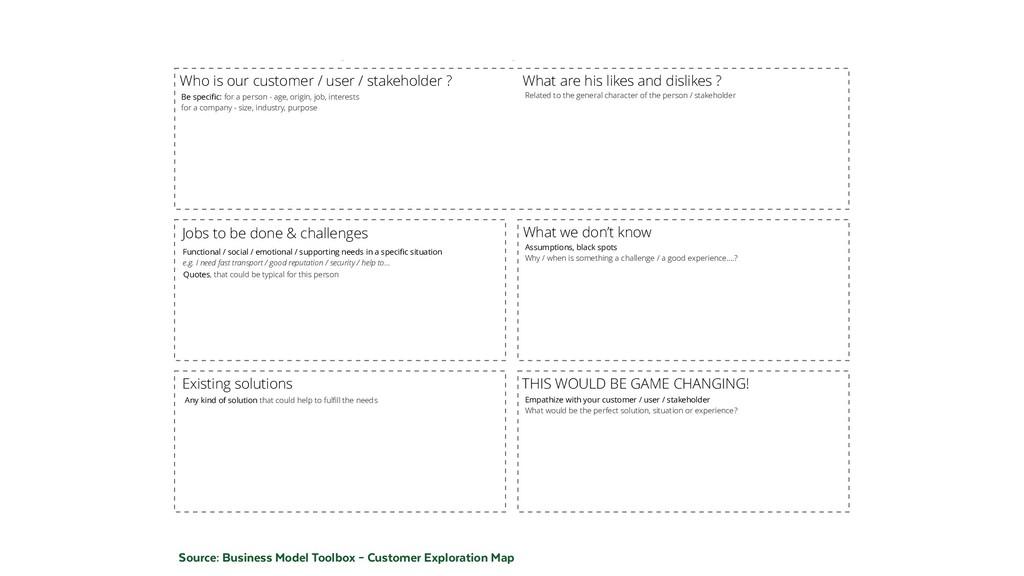 @BennoLoewenberg Customer Exploration Map Who i...
