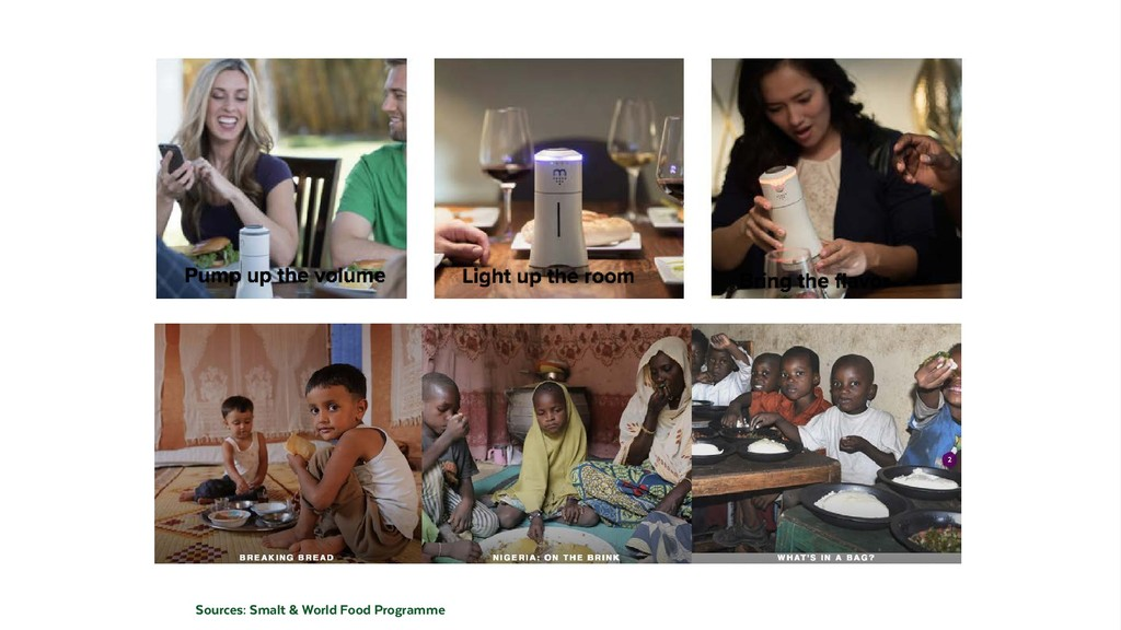 Sources: Smalt & World Food Programme