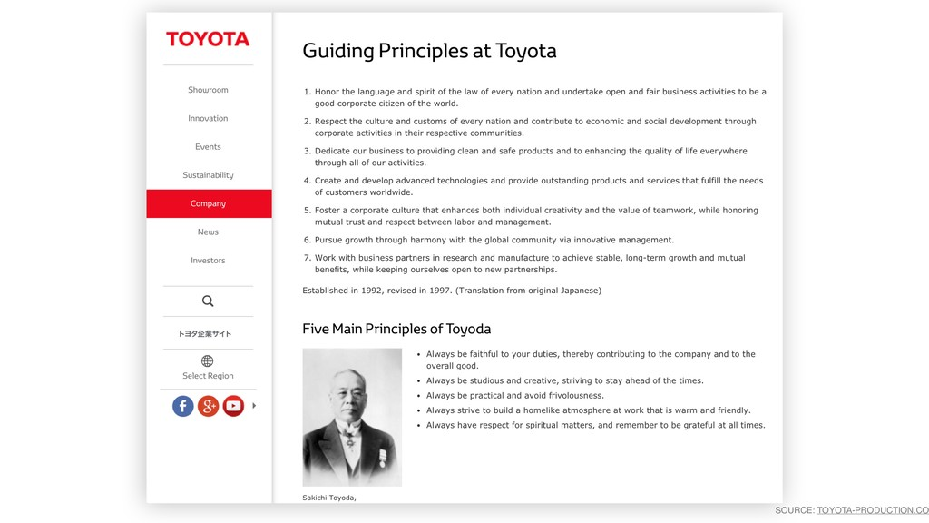 SOURCE: TOYOTA-PRODUCTION.CO