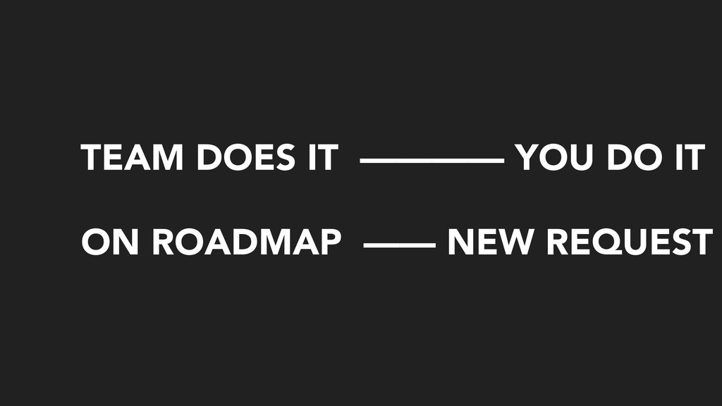 TEAM DOES IT ———— YOU DO IT ON ROADMAP —— NEW R...