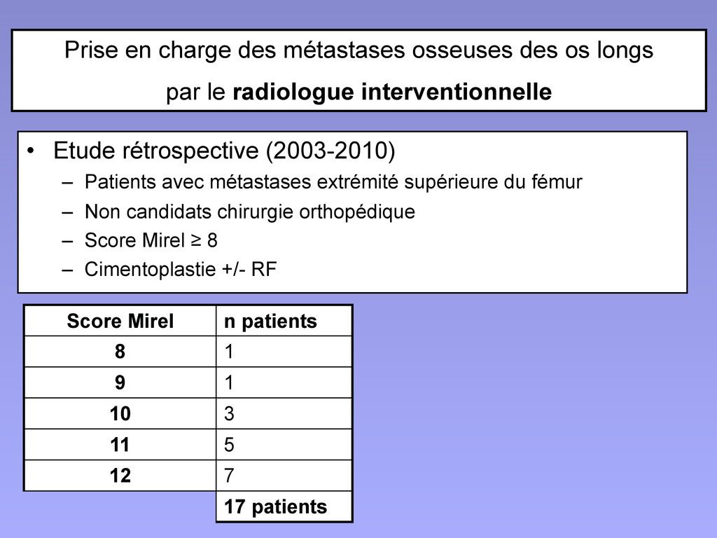 • Etude rétrospective (2003-2010) – Patients av...