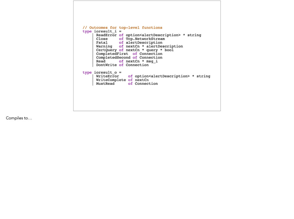 Compiles to…
