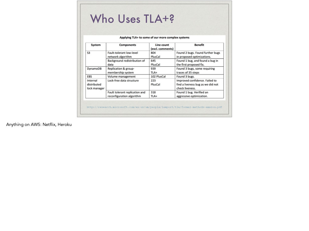 Who Uses TLA+? http://research.microsoft.com/en...