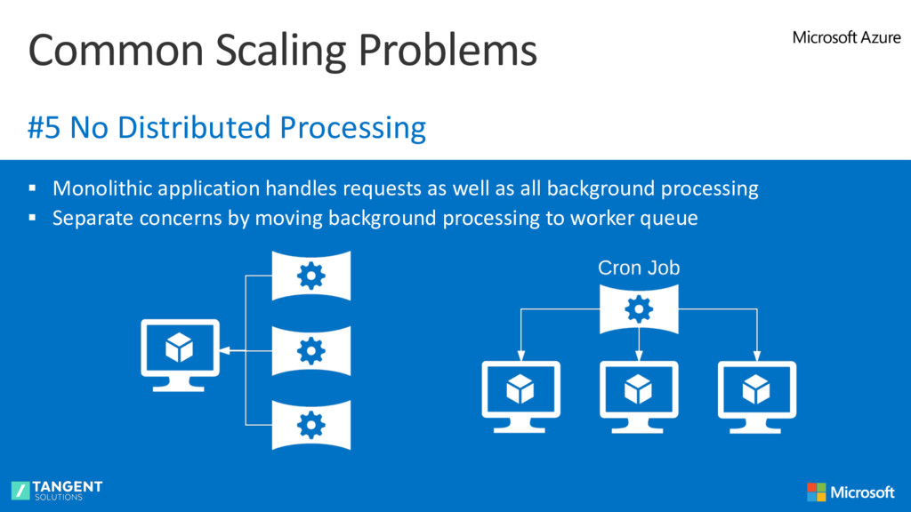 § Monolithic application handles requests as we...