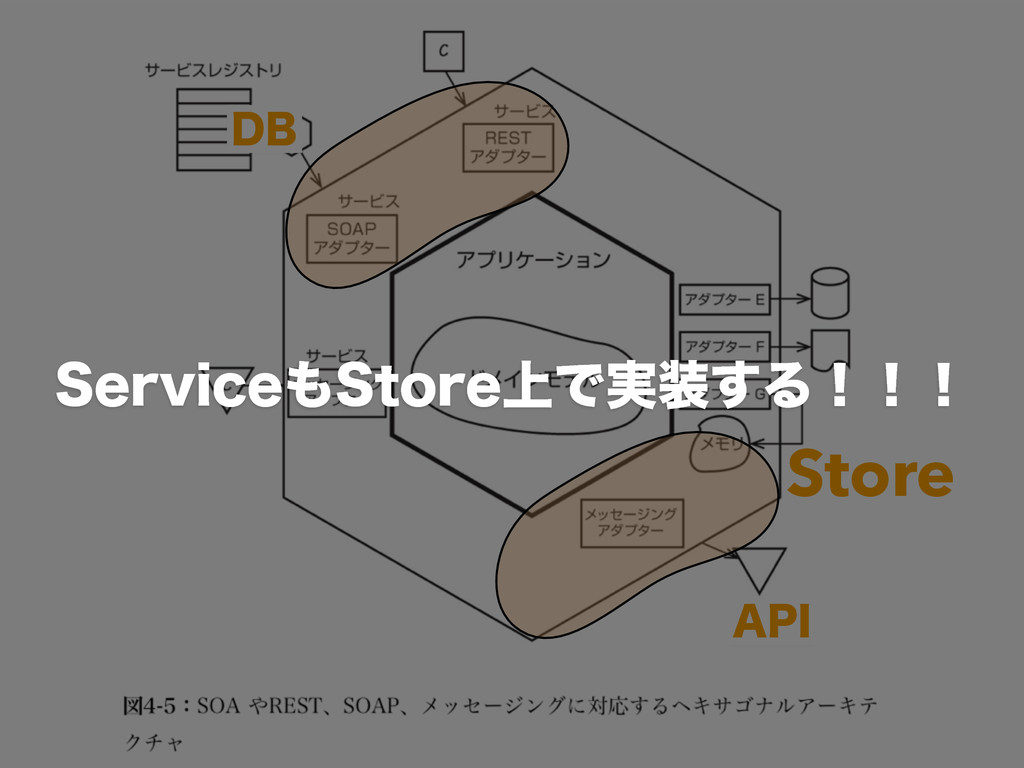 "Store ""1* %# 4FSWJDF4UPSF্Ͱ࣮͢Δʂʂʂ"