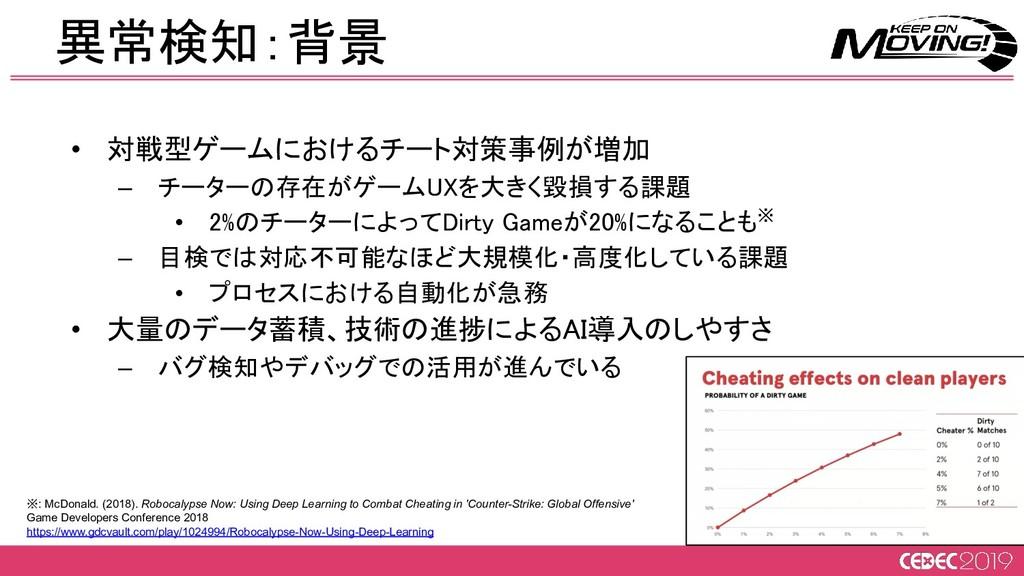 • 対戦型ゲームにおけるチート対策事例が増加 – チーターの存在がゲームUXを大きく毀損する...