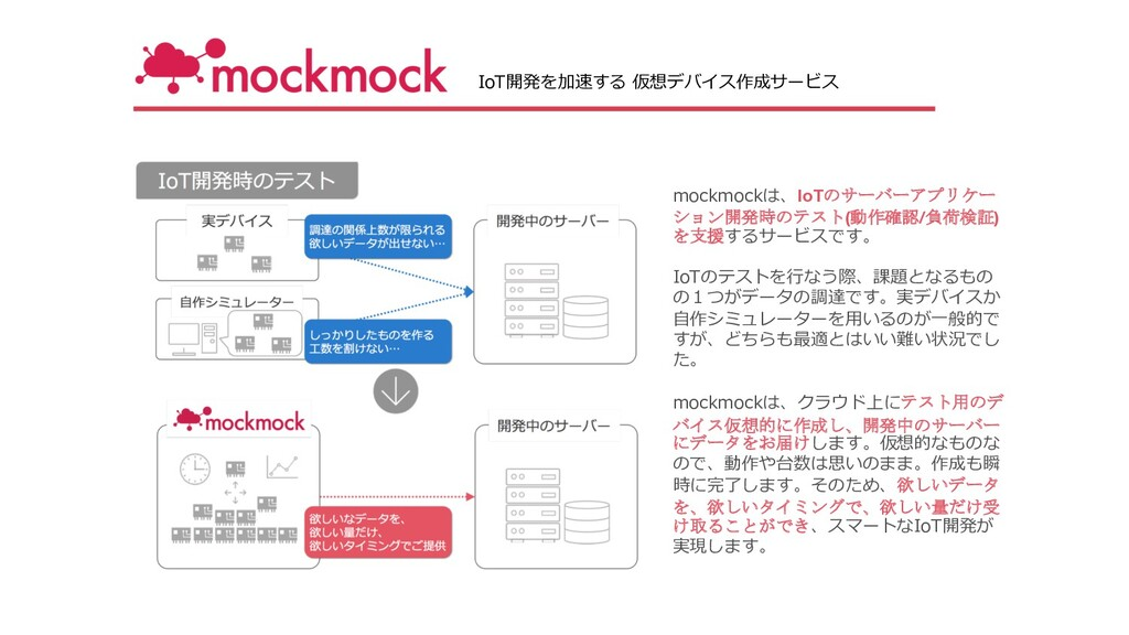 IoT開発を加速する 仮想デバイス作成サービス mockmockは、IoTのサーバーアプリケー...