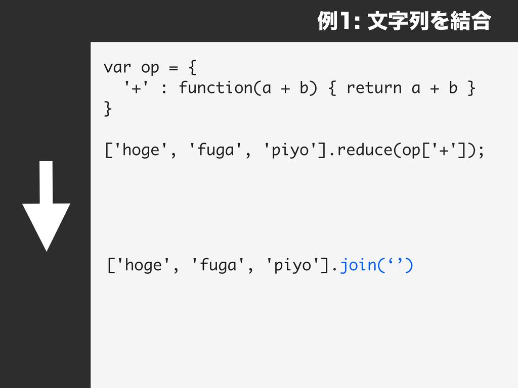 ྫจྻΛ݁߹ var op = { '+' : function(a + b) { r...