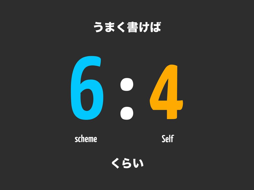 ͏·͘ॻ͚ 6 : 4 ͘Β͍ scheme Self