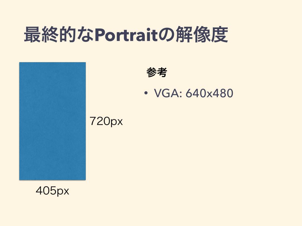 ࠷ऴతͳPortraitͷղ૾ • VGA: 640x480 QY QY ߟ